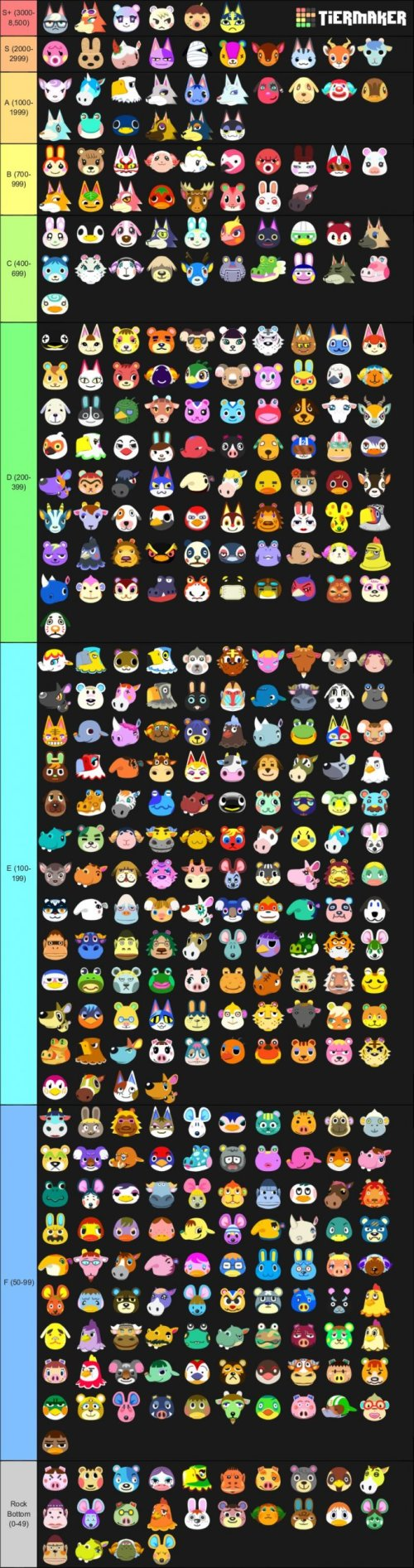 tier list japon animal crossing New Horizons