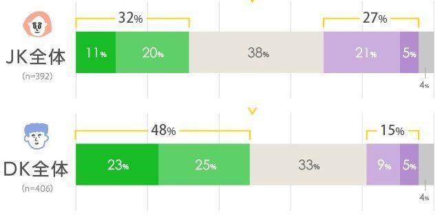 abaissement de deux ans de l'âge de la majorité