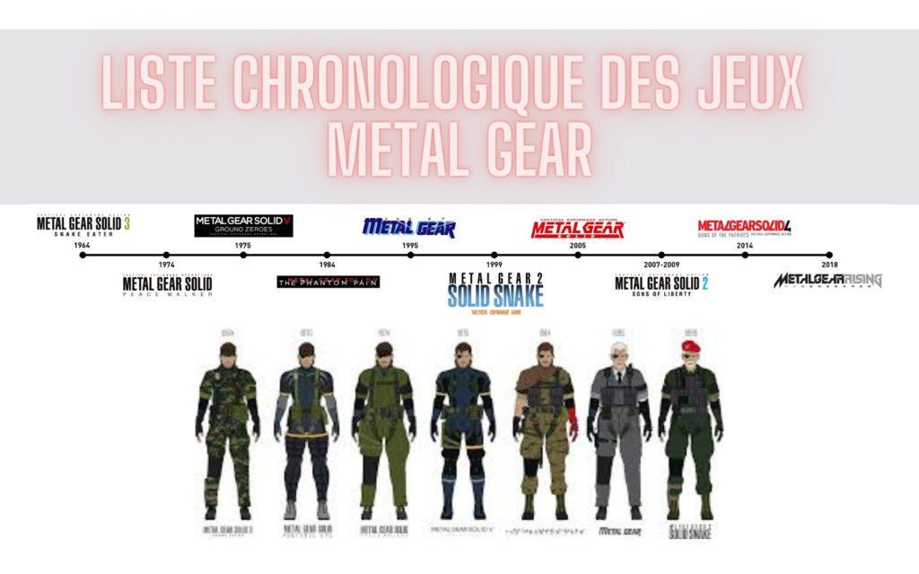 Liste chronologique des jeux Metal Gear
