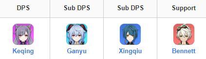 La meilleure équipe pour Keqing