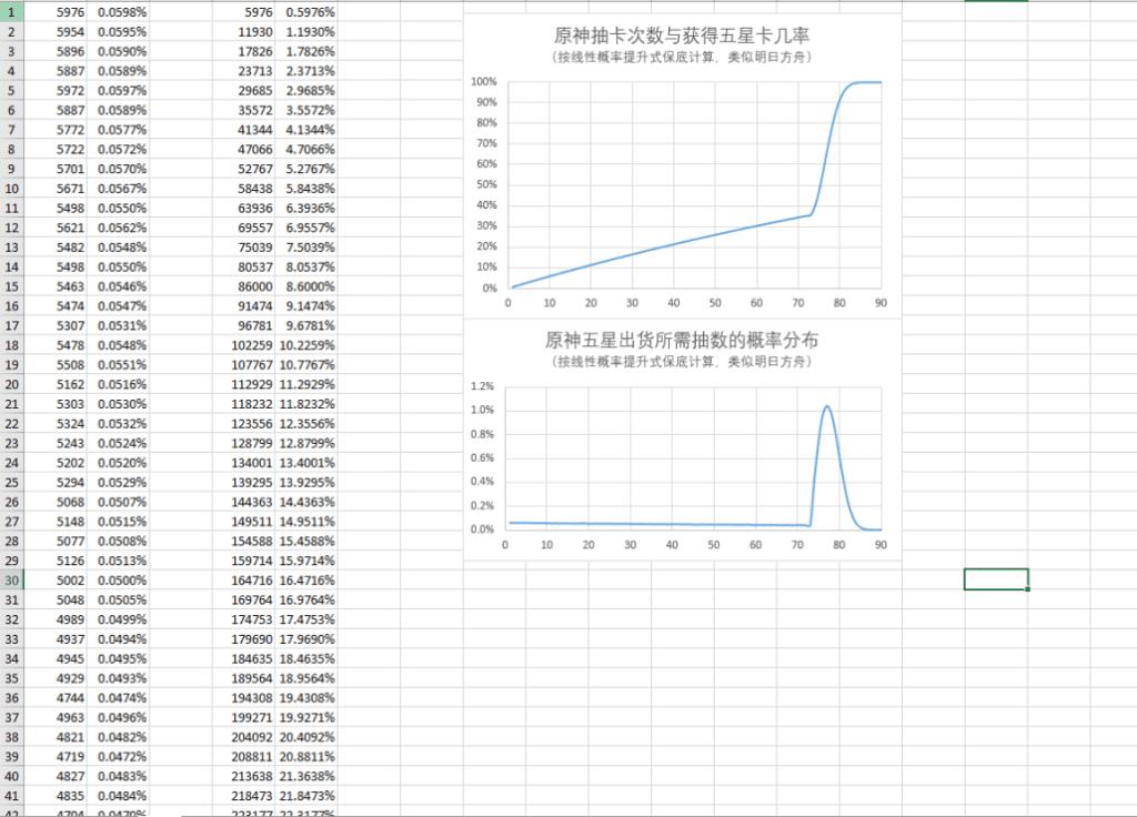 Genshin Impact Optimiser Pity